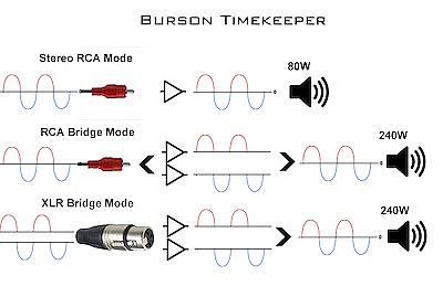 Timekeeper_Bridge_Mode
